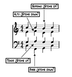 Choir-sheet-music